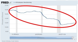 manufacturing-employment-1